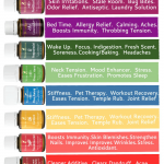 60 Ways To Use Your Young Living Essential Oils Kit